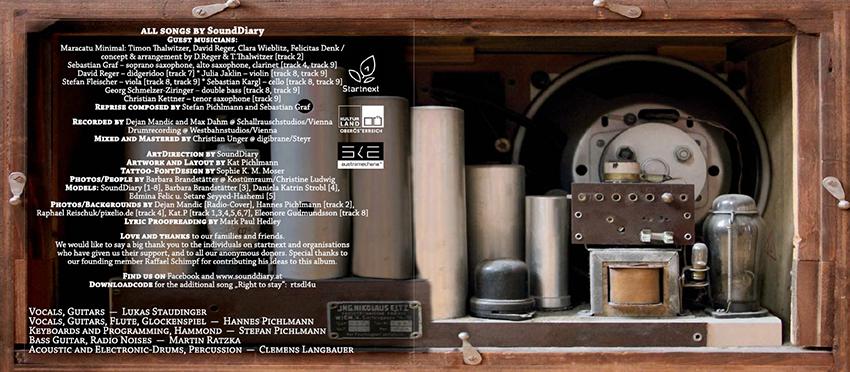 SoundDiary - CDcase Innen